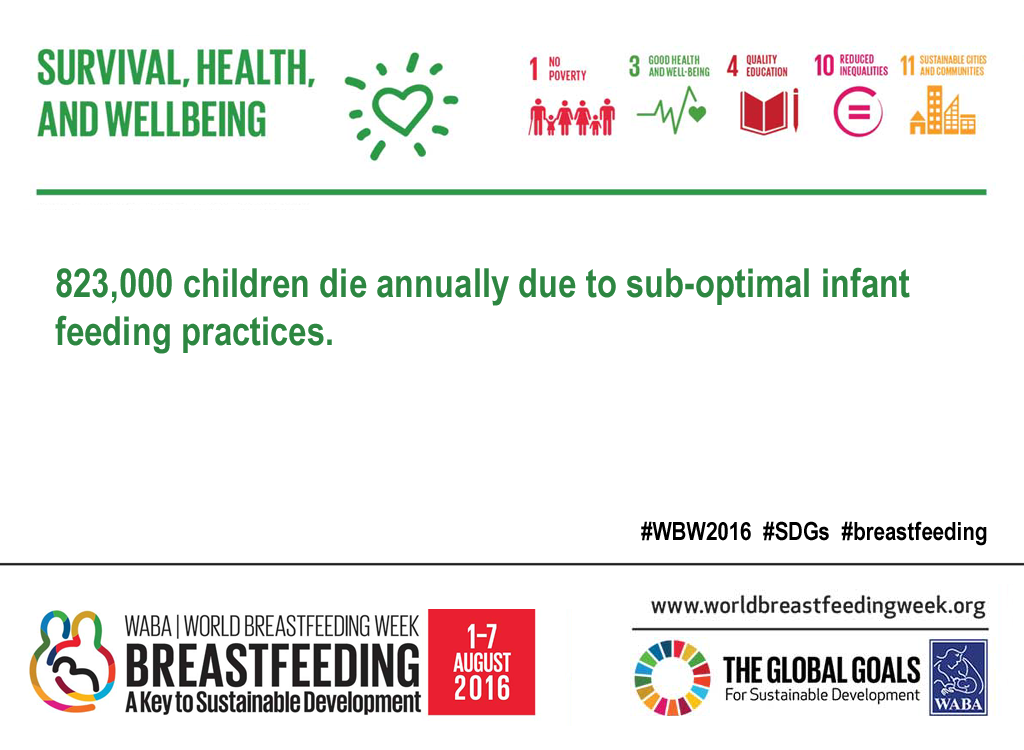 World Breastfeeding Week 2016 Resources